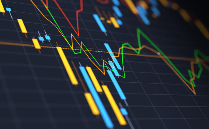 i programmi di trading